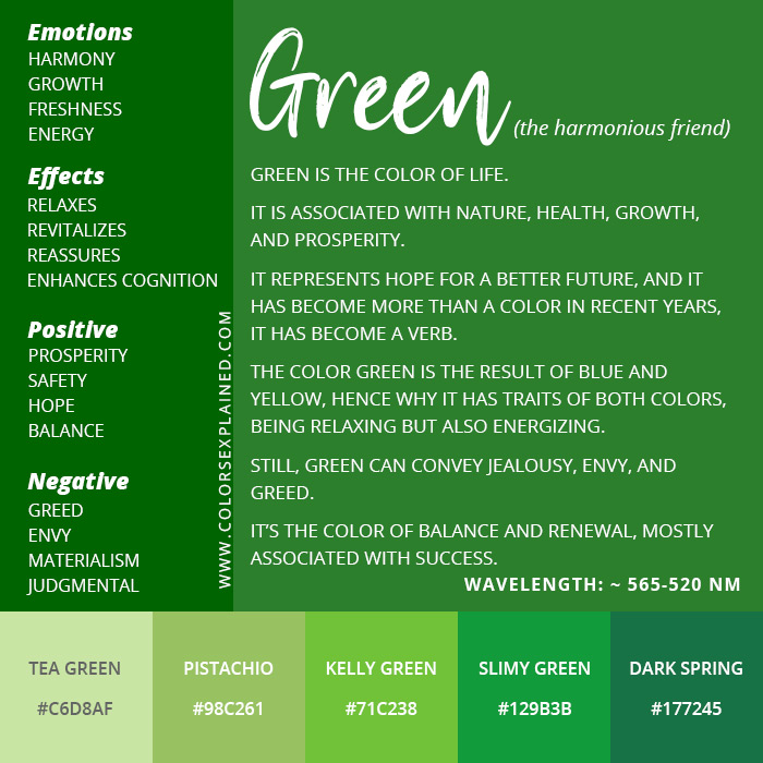 Summary of the meanings of the color green