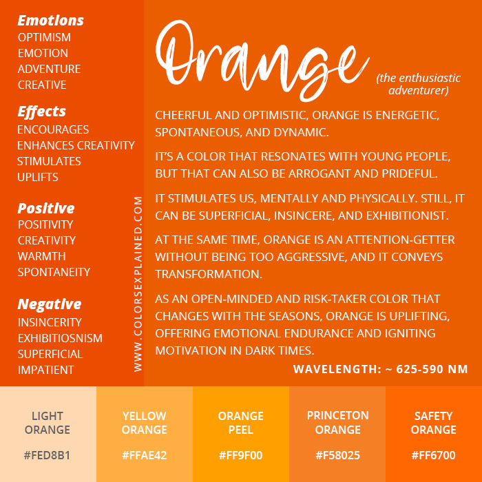Summary of the meanings of the color orange