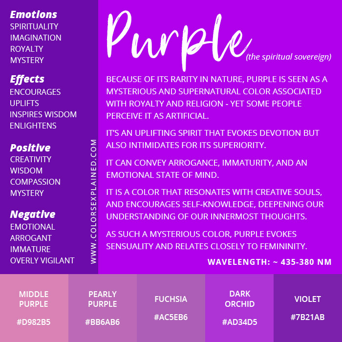 Summary of the meanings of the color purple