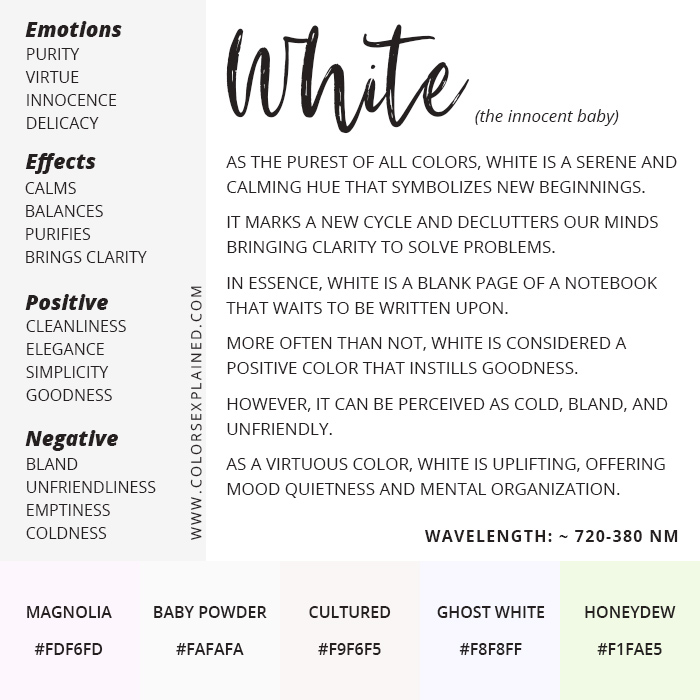 Summary of the meanings of the color white