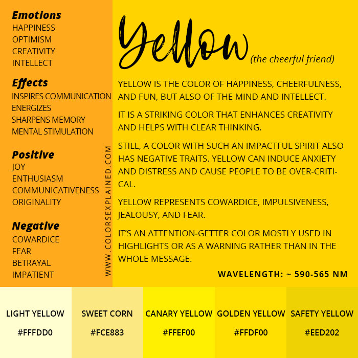 Summary of the meanings of the color yellow