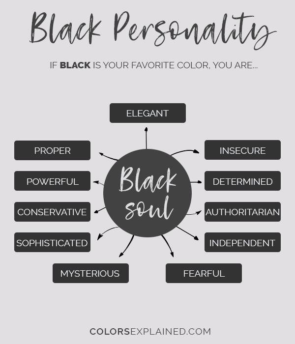 Favorite color black personality