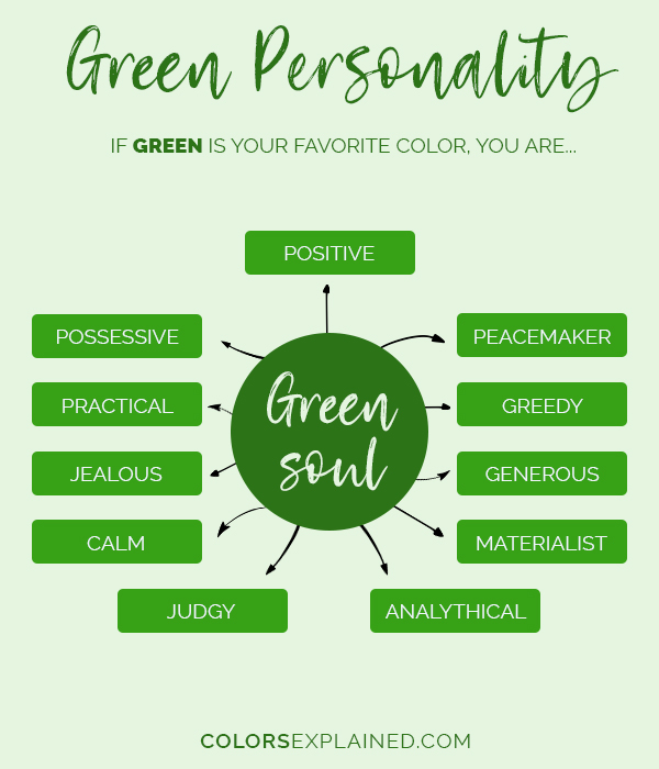 Favorite color green personality