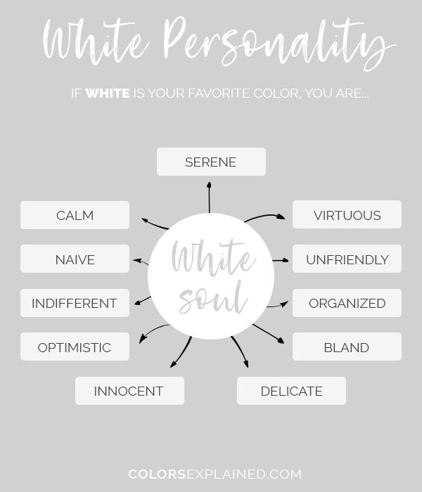Favorite color white personality