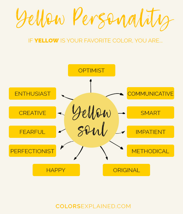 Favorite color yellow personality
