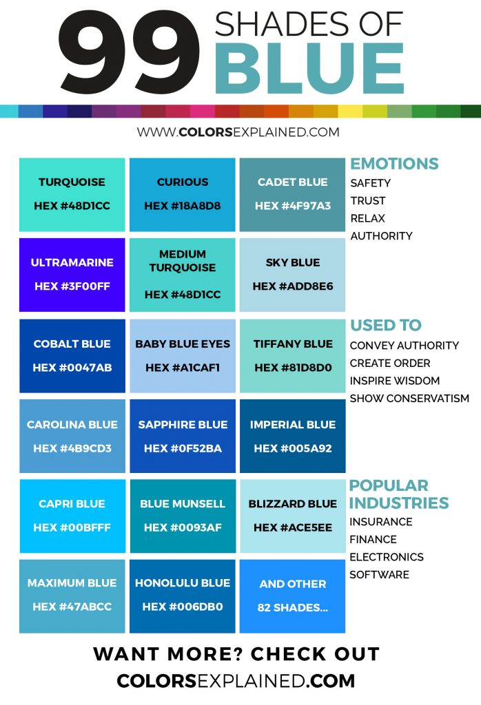 Shades of blue color infographic
