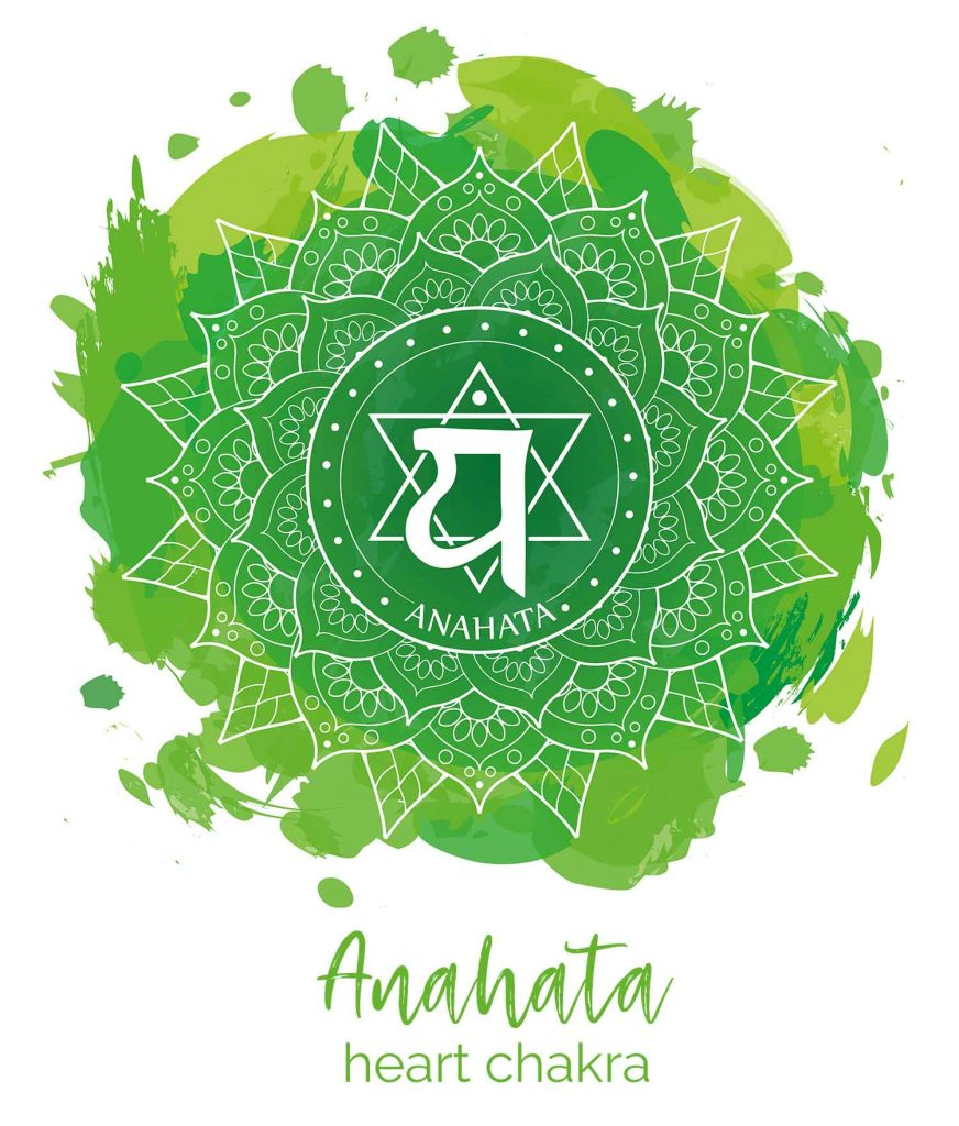 Green chakra meaning