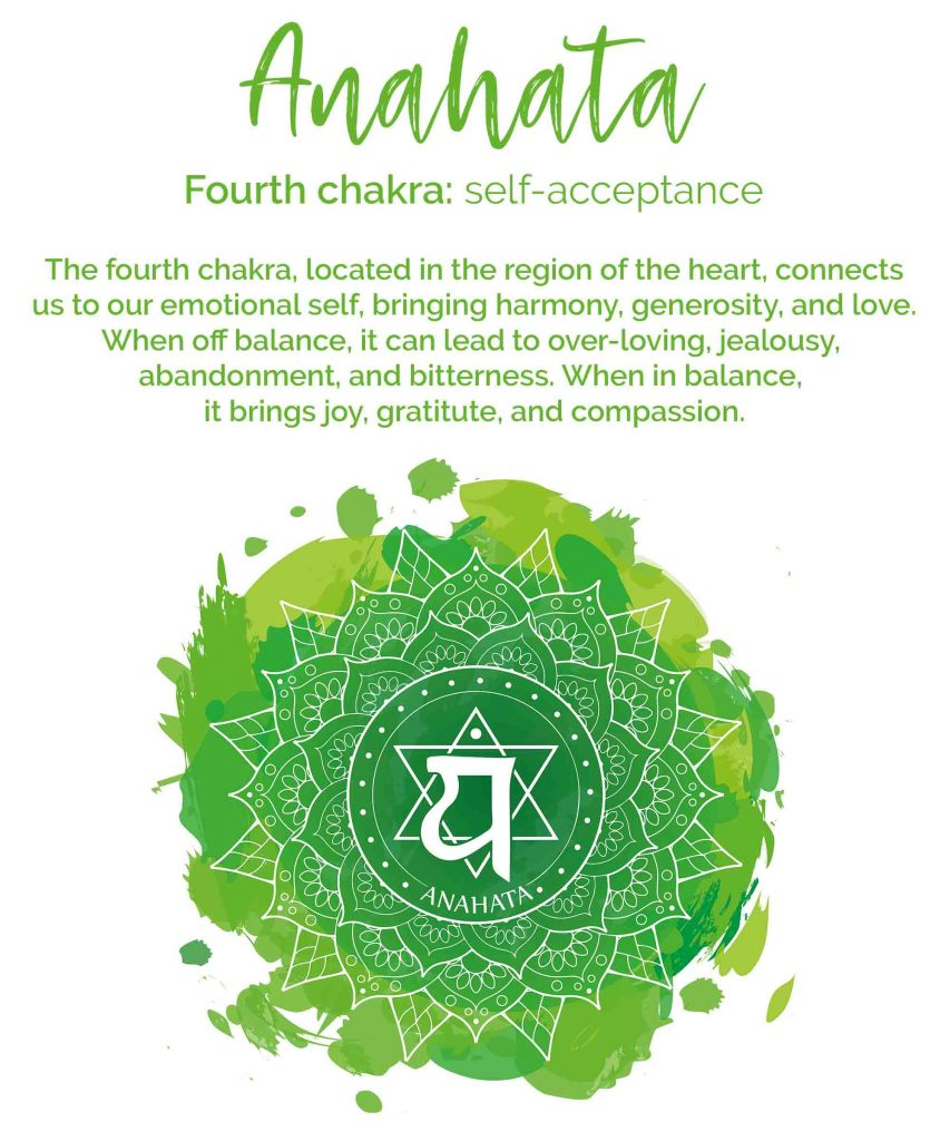 Green chakra meaning, the fourth chakra, is called Anahata in Sanskrit