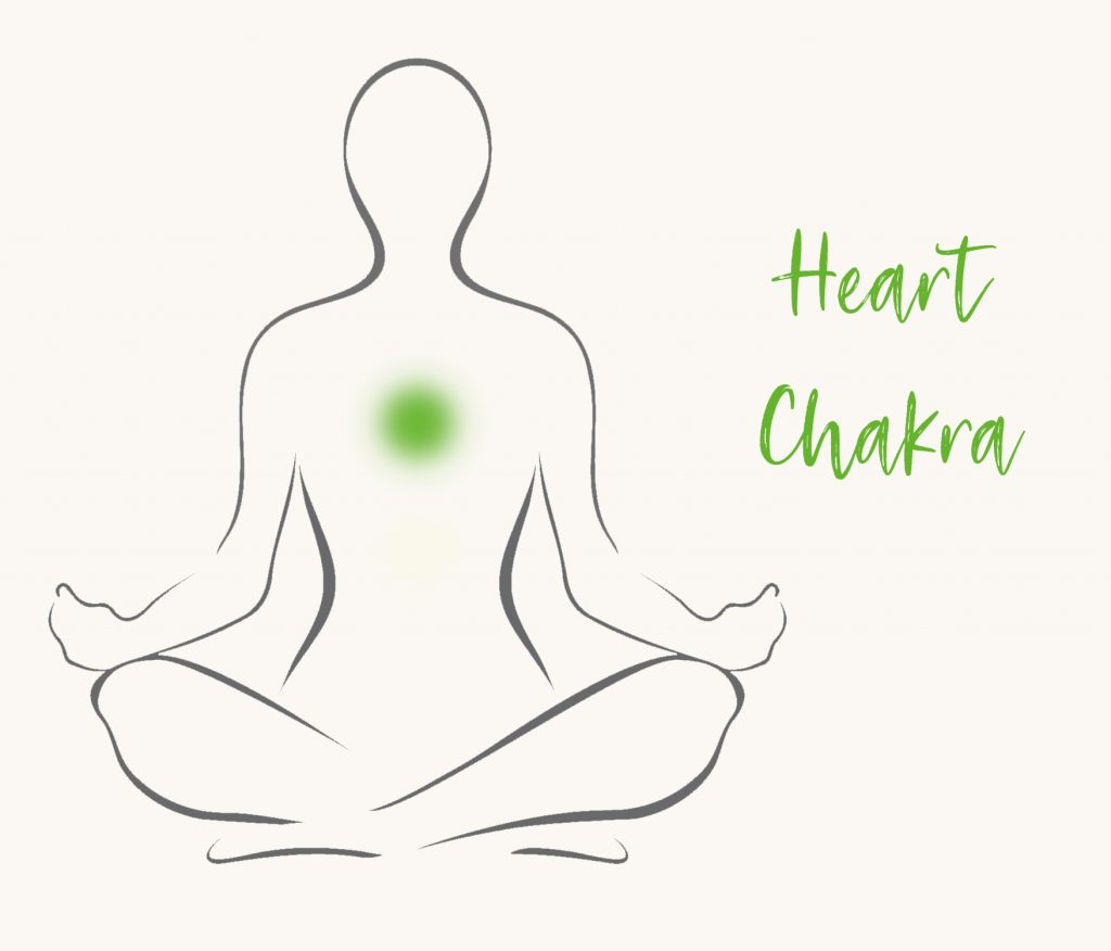 Chakra green meaning silhouette