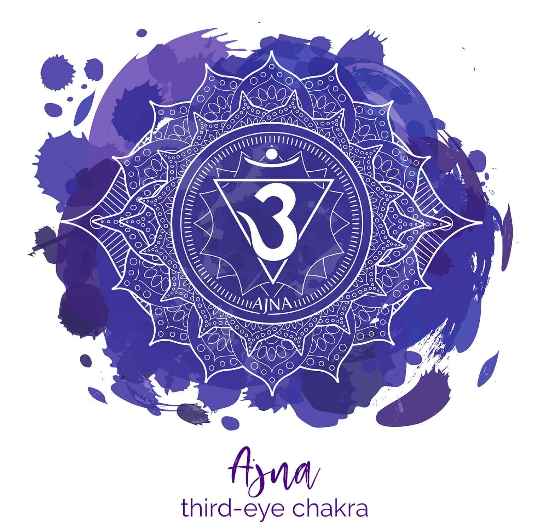 Indigo chakra meaning