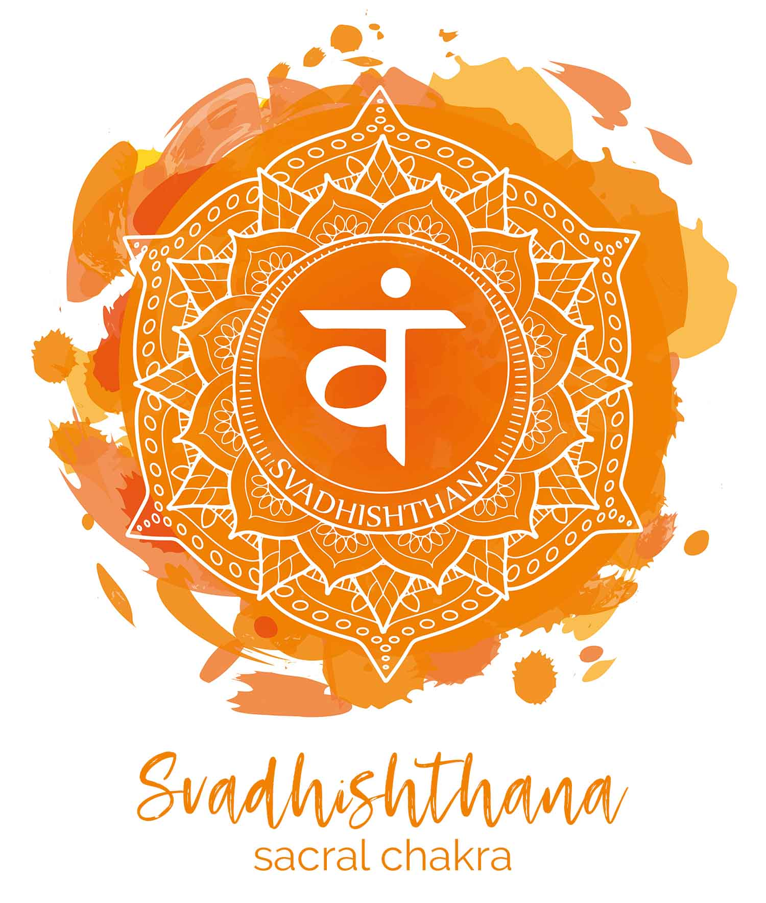 Orange chakra meaning