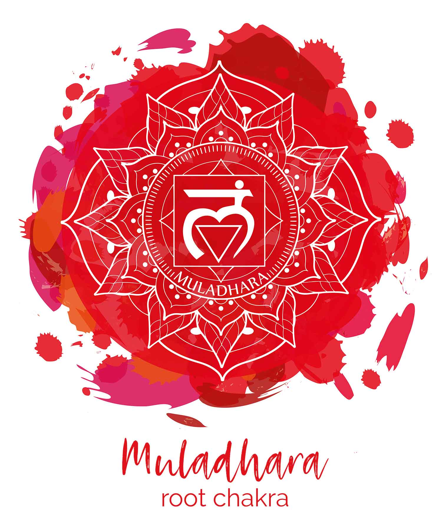 Red chakra meaning