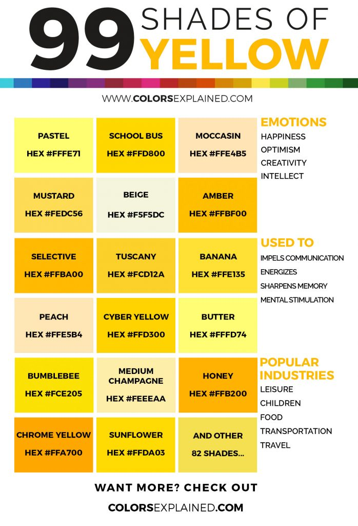 Shades of yellow color infographic