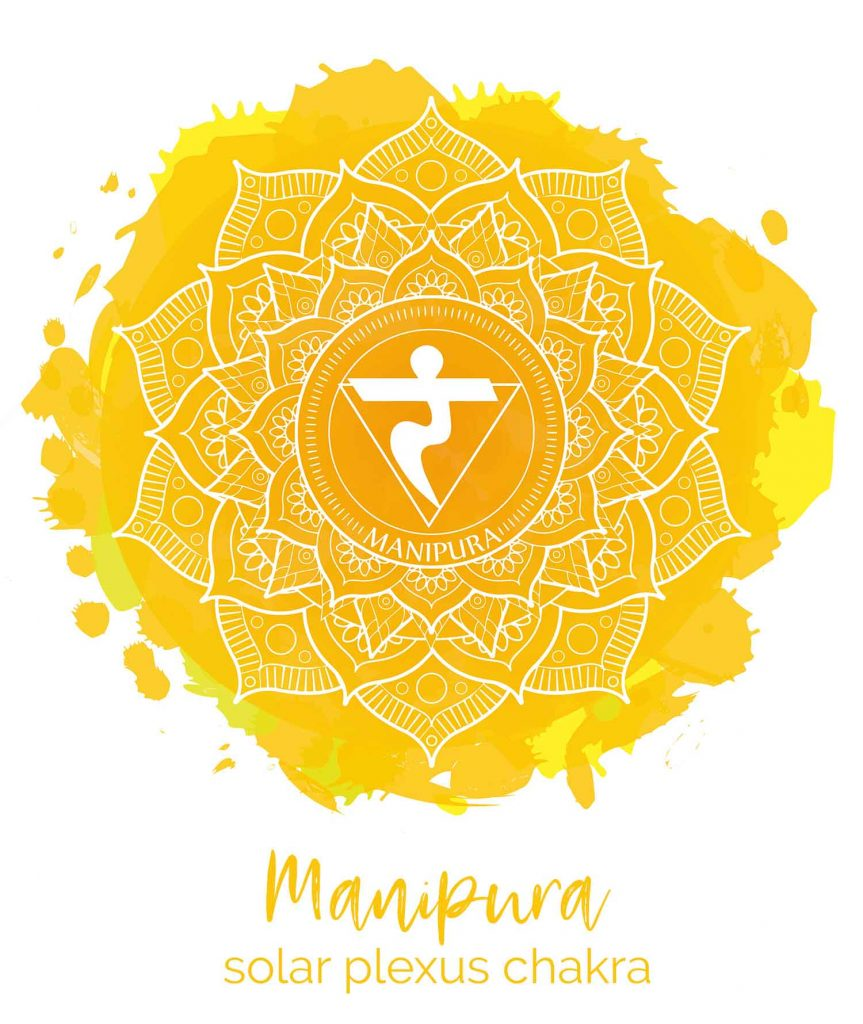 Yellow chakra meaning