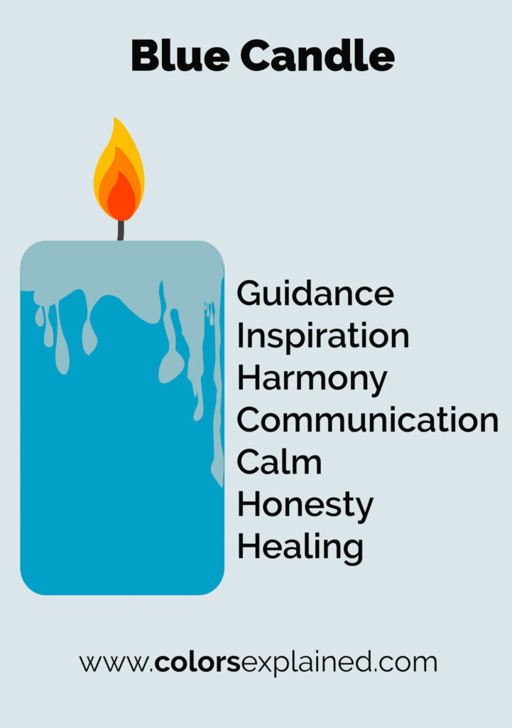 Blue candle color meanings