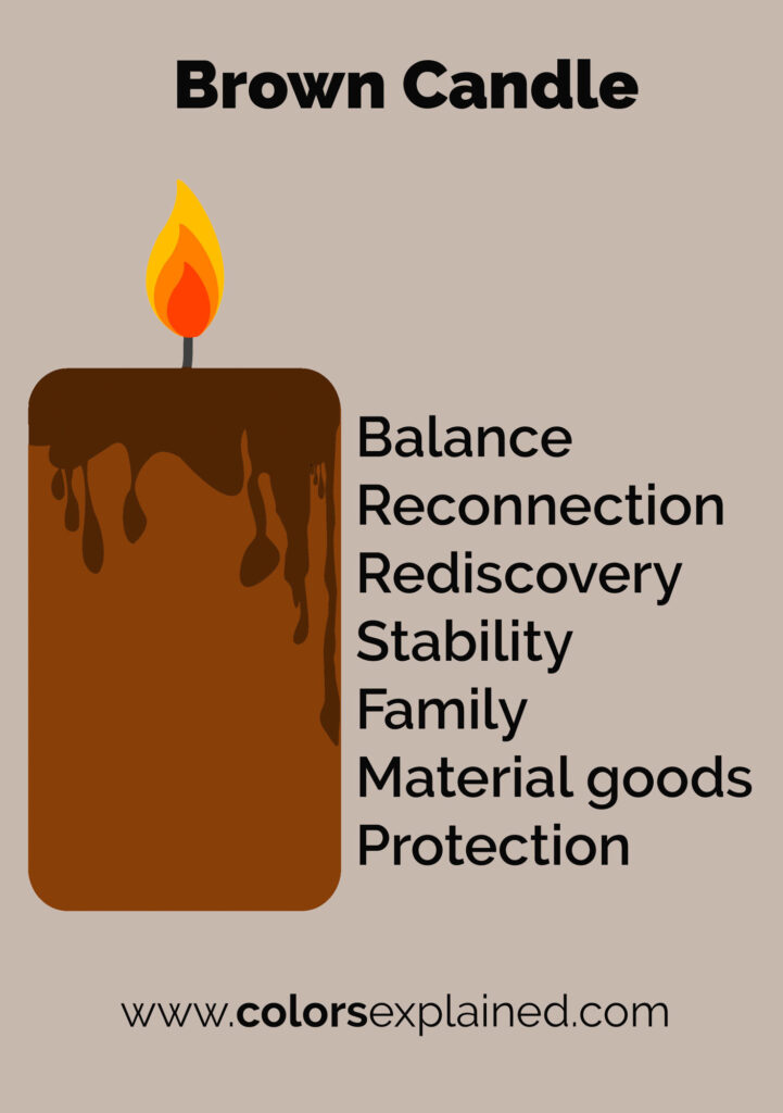 Brown candle color meanings