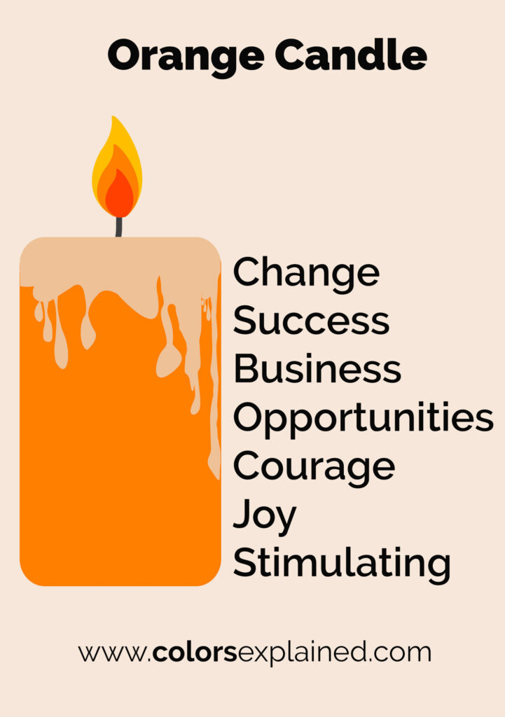 Orange candle color meanings