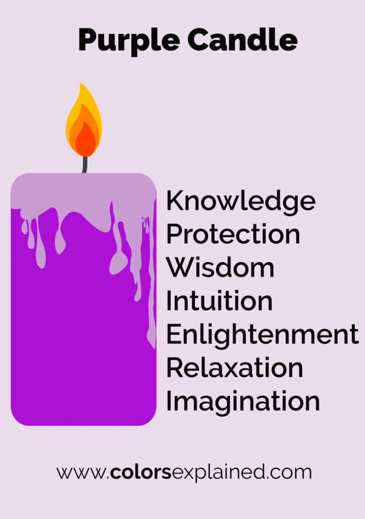 Purple candle color meanings