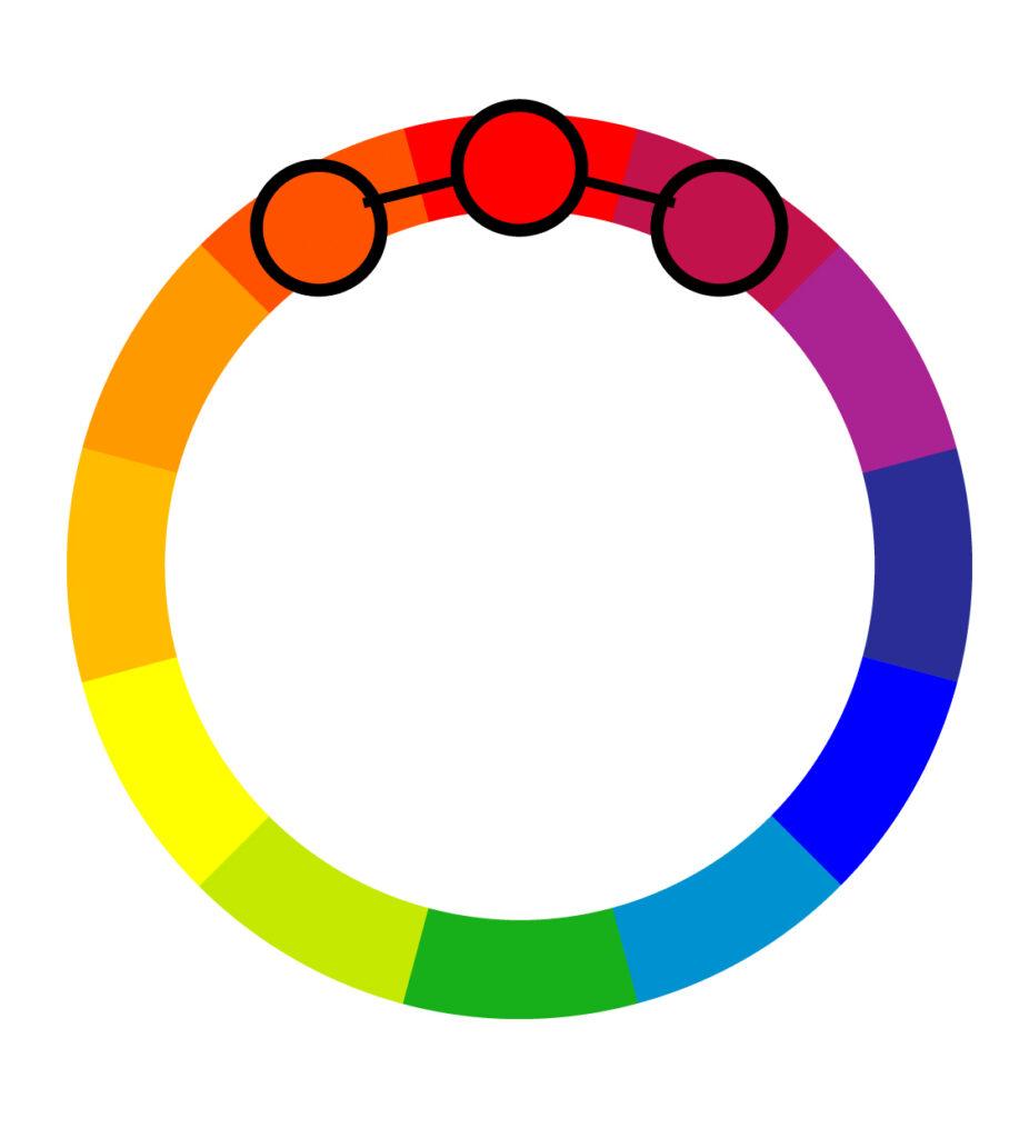 Analogous color harmony