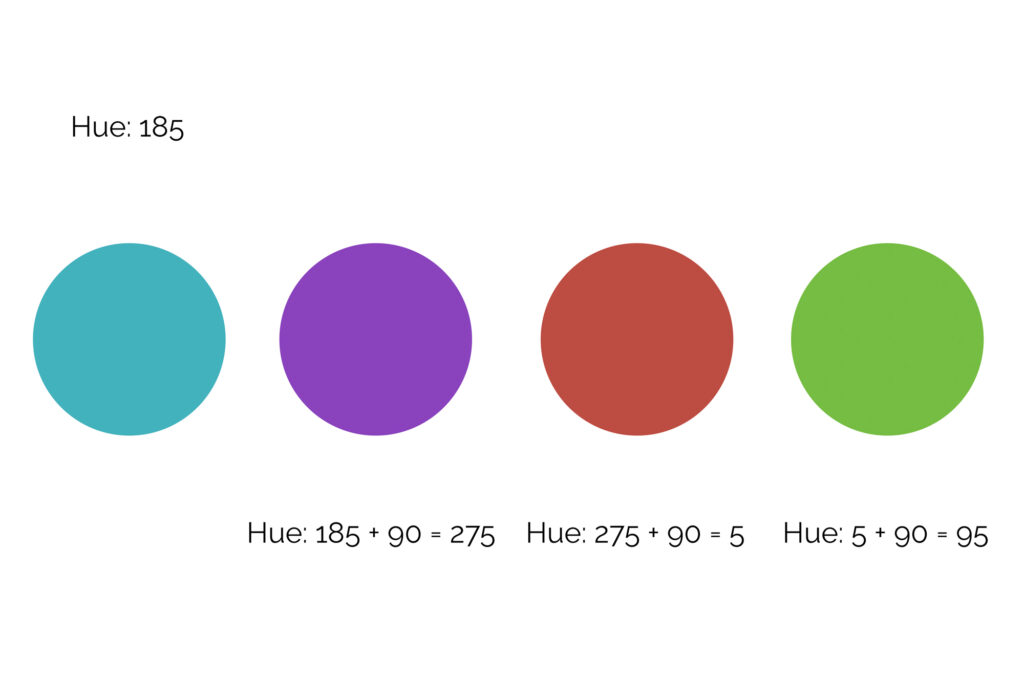 How to create a square color scheme